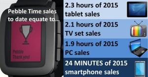 pebble-infographic